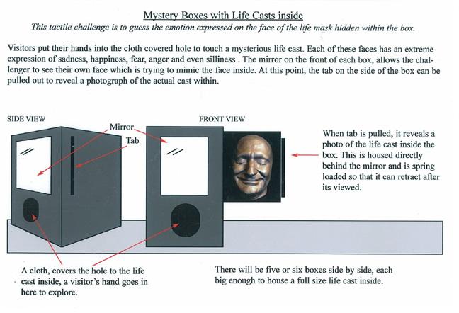 Childrens-mystery-box