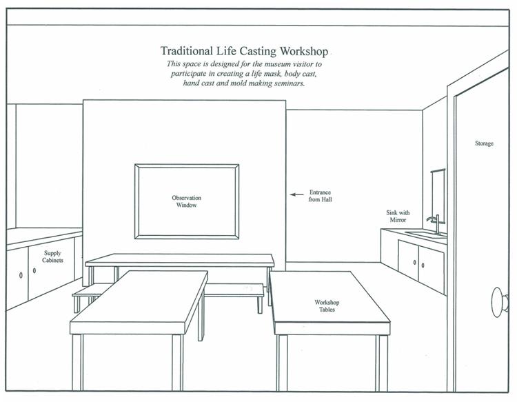 Life-Cast-Workshop